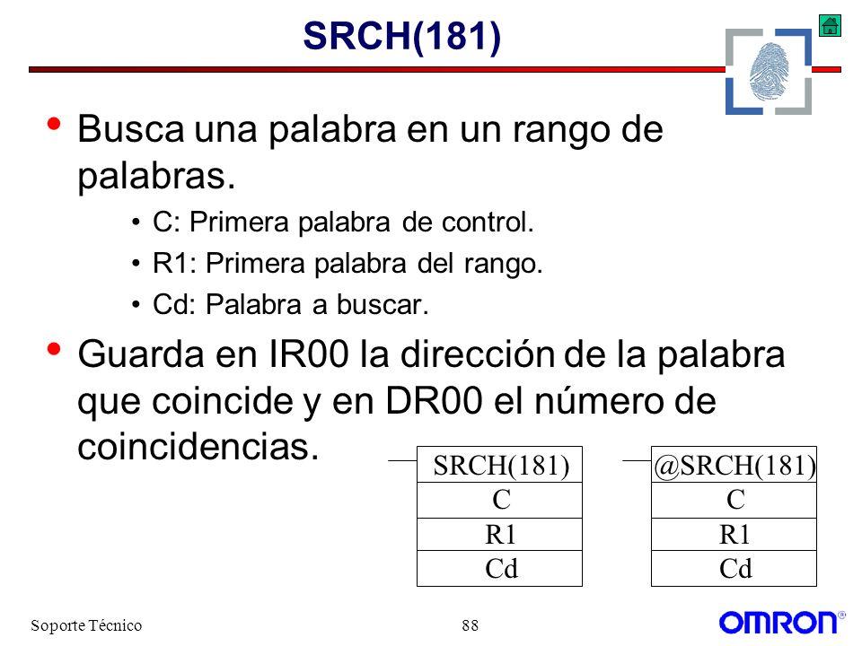 Soporte Técnico88 SRCH(181) Busca una palabra en un rango de palabras. C: Primera palabra de control. R1: Primera palabra del rango. Cd: Palabra a bus