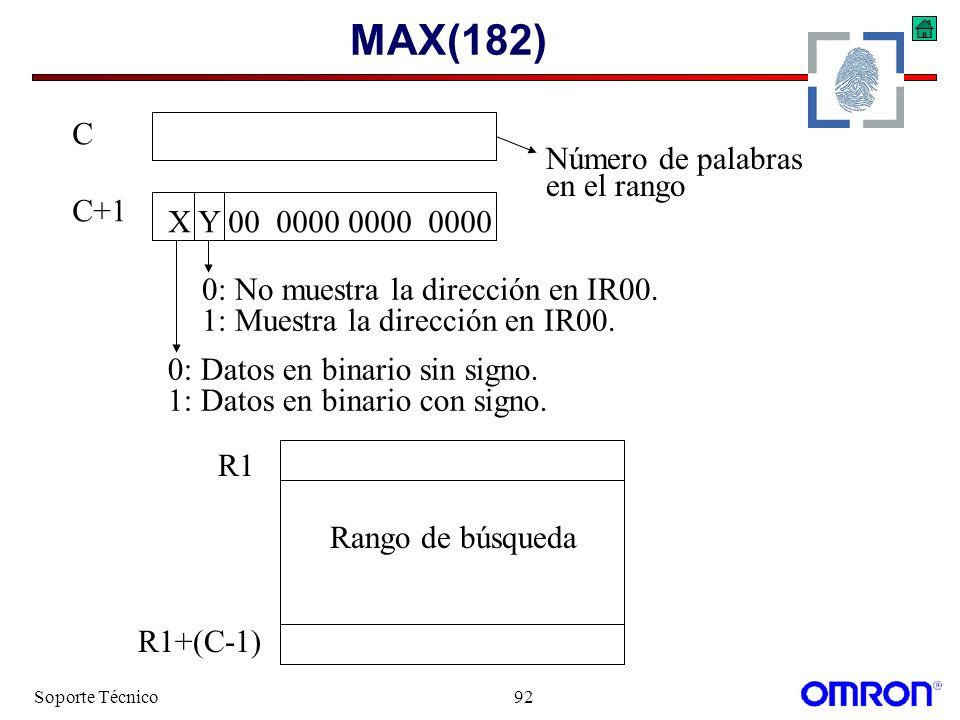Soporte Técnico92 MAX(182) X Y 00 0000 0000 0000 0: No muestra la dirección en IR00. 1: Muestra la dirección en IR00. Número de palabras en el rango C