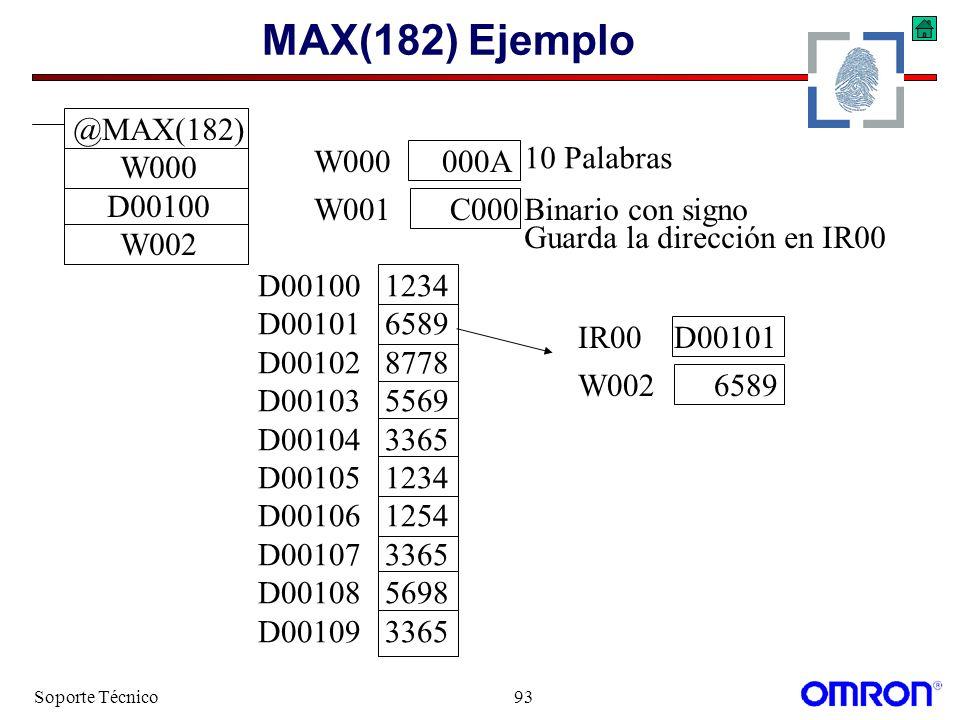 Soporte Técnico93 MAX(182) Ejemplo D00100 1234 D00101 6589 D00102 8778 D00103 5569 D00104 3365 D00105 1234 D00106 1254 D00107 3365 D00108 5698 D00109