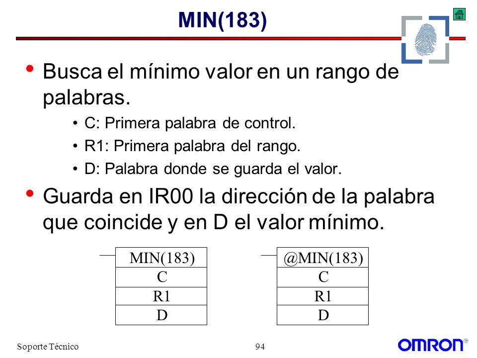 Soporte Técnico94 MIN(183) Busca el mínimo valor en un rango de palabras. C: Primera palabra de control. R1: Primera palabra del rango. D: Palabra don