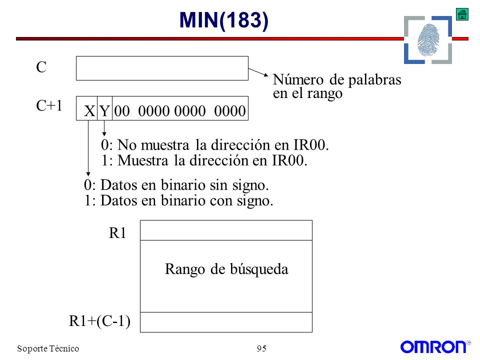 Soporte Técnico95 MIN(183) X Y 00 0000 0000 0000 0: No muestra la dirección en IR00. 1: Muestra la dirección en IR00. Número de palabras en el rango C