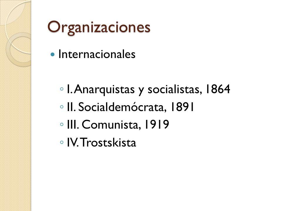 Organizaciones Internacionales I. Anarquistas y socialistas, 1864 II. Socialdemócrata, 1891 III. Comunista, 1919 IV. Trostskista
