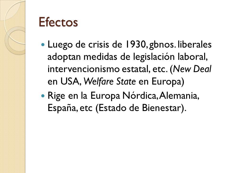 Efectos Luego de crisis de 1930, gbnos. liberales adoptan medidas de legislación laboral, intervencionismo estatal, etc. (New Deal en USA, Welfare Sta