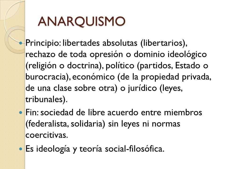 ANARQUISMO Principio: libertades absolutas (libertarios), rechazo de toda opresión o dominio ideológico (religión o doctrina), político (partidos, Est
