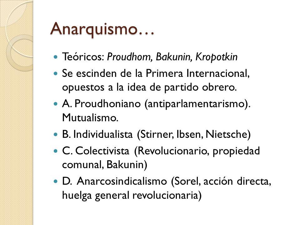 Anarquismo… Teóricos: Proudhom, Bakunin, Kropotkin Se escinden de la Primera Internacional, opuestos a la idea de partido obrero. A. Proudhoniano (ant