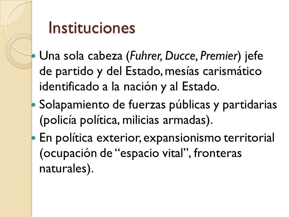 Instituciones Una sola cabeza (Fuhrer, Ducce, Premier) jefe de partido y del Estado, mesías carismático identificado a la nación y al Estado. Solapami