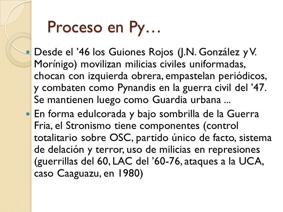 Proceso en Py… Desde el 46 los Guiones Rojos (J.N. González y V. Morínigo) movilizan milicias civiles uniformadas, chocan con izquierda obrera, empast