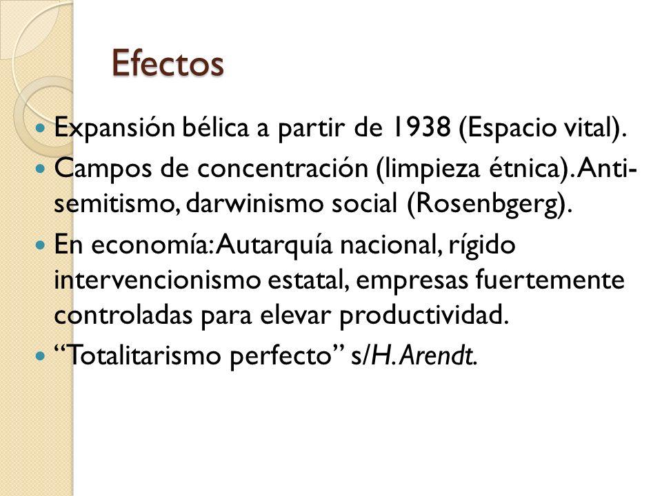 Efectos Expansión bélica a partir de 1938 (Espacio vital). Campos de concentración (limpieza étnica). Anti- semitismo, darwinismo social (Rosenbgerg).