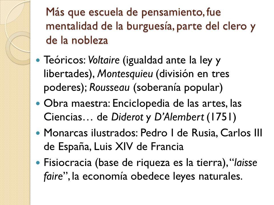 Organizaciones Internacionales I.Anarquistas y socialistas, 1864 II.