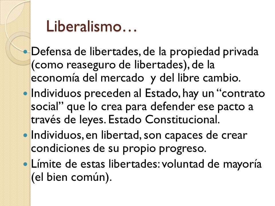Liberalismo… Defensa de libertades, de la propiedad privada (como reaseguro de libertades), de la economía del mercado y del libre cambio. Individuos