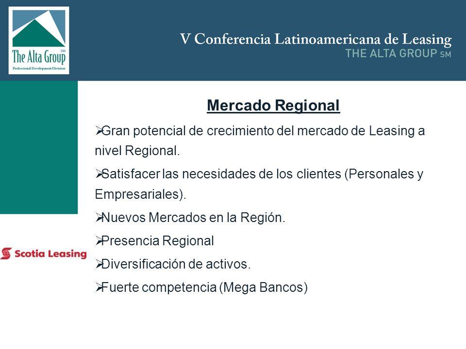 Insertar logo Mercado Regional Gran potencial de crecimiento del mercado de Leasing a nivel Regional. Satisfacer las necesidades de los clientes (Pers