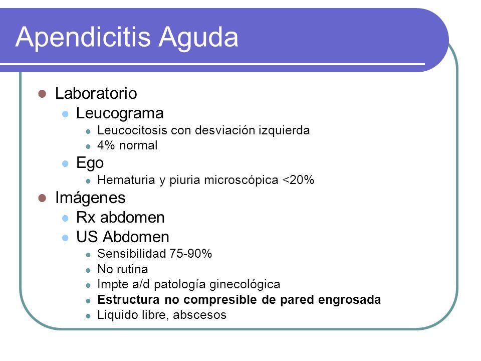 Laboratorio Leucograma Leucocitosis con desviación izquierda 4% normal Ego Hematuria y piuria microscópica <20% Imágenes Rx abdomen US Abdomen Sensibi