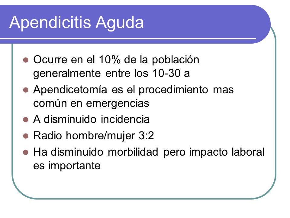 Ocurre en el 10% de la población generalmente entre los 10-30 a Apendicetomía es el procedimiento mas común en emergencias A disminuido incidencia Rad