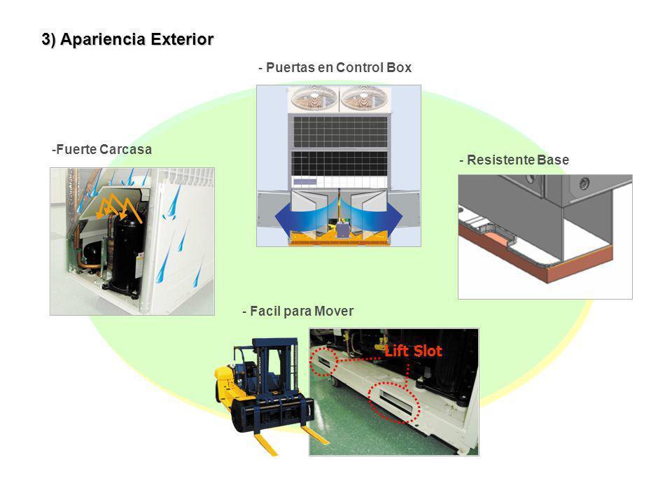- Puertas en Control Box 3) Apariencia Exterior Lift Slot - Resistente Base - Facil para Mover -Fuerte Carcasa