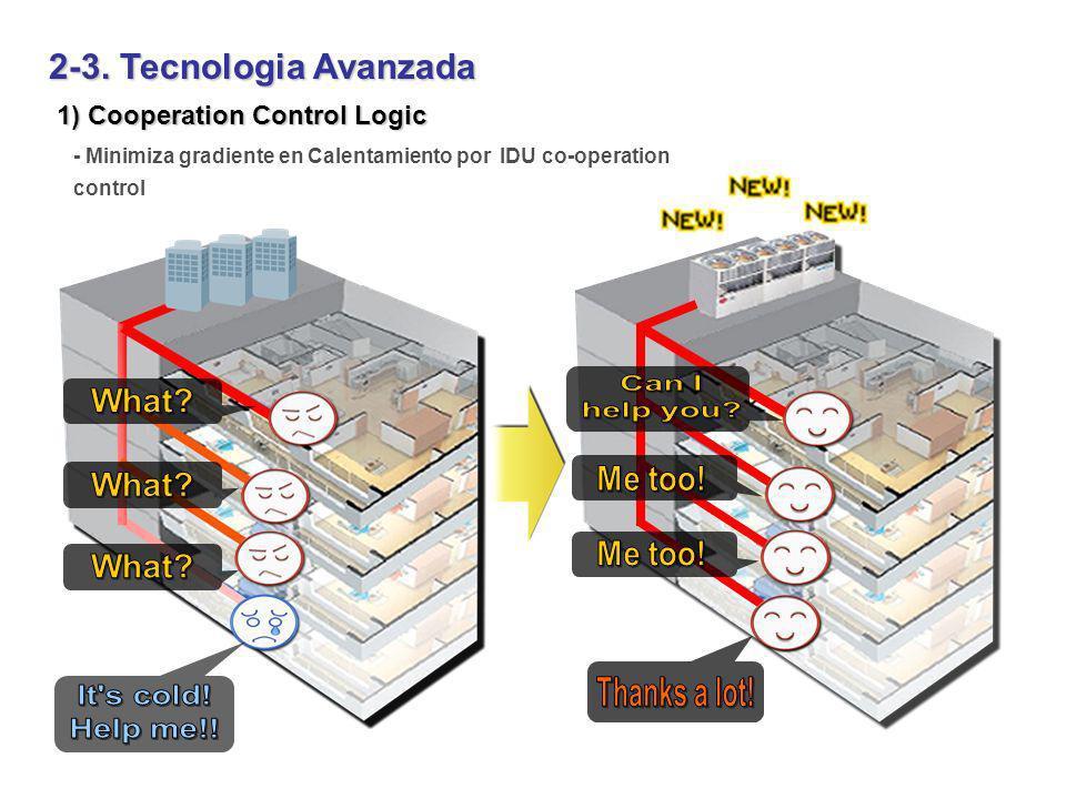 1) Cooperation Control Logic 2-3. Tecnologia Avanzada - Minimiza gradiente en Calentamiento por IDU co-operation control
