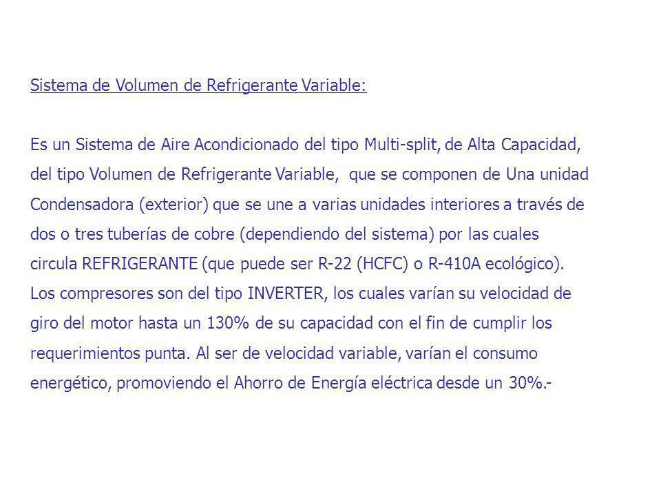 Sistema de Volumen de Refrigerante Variable: Es un Sistema de Aire Acondicionado del tipo Multi-split, de Alta Capacidad, del tipo Volumen de Refriger