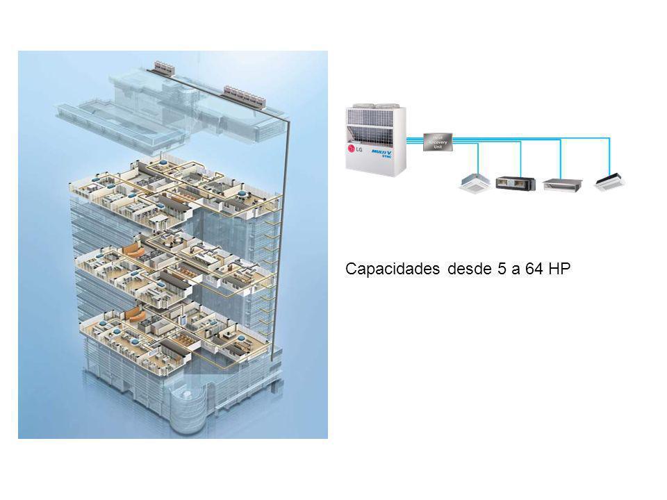 Los sistemas de Volumen de Refrigerante Variable pueden ser del tipo: 1.