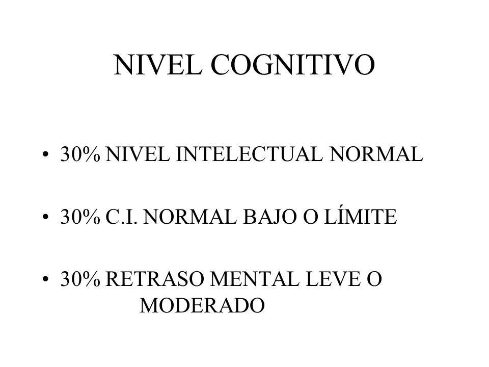 NIVEL COGNITIVO 30% NIVEL INTELECTUAL NORMAL 30% C.I. NORMAL BAJO O LÍMITE 30% RETRASO MENTAL LEVE O MODERADO