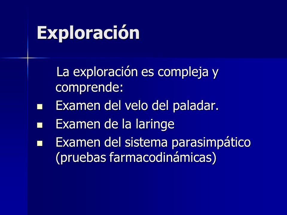 Exploración La exploración es compleja y comprende: La exploración es compleja y comprende: Examen del velo del paladar. Examen del velo del paladar.