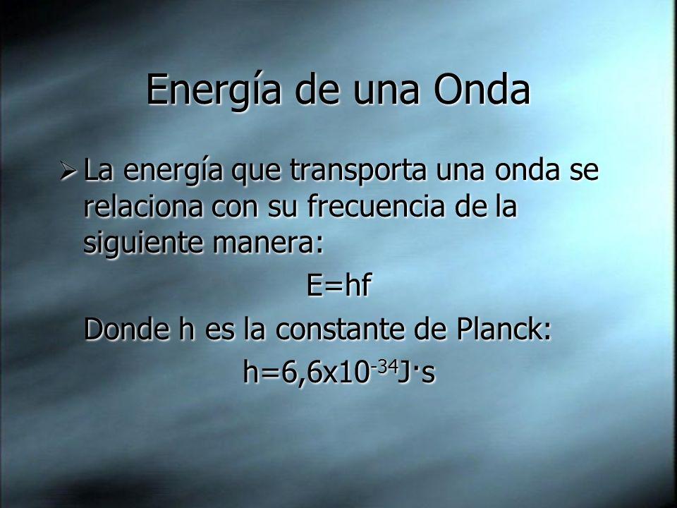 Energía de una Onda La energía que transporta una onda se relaciona con su frecuencia de la siguiente manera: E=hf Donde h es la constante de Planck: h=6,6x10 -34 J·s La energía que transporta una onda se relaciona con su frecuencia de la siguiente manera: E=hf Donde h es la constante de Planck: h=6,6x10 -34 J·s