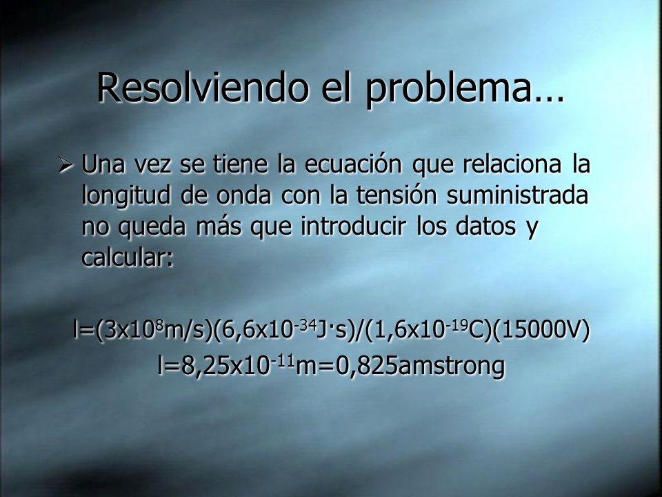 Resolviendo el problema… Una vez se tiene la ecuación que relaciona la longitud de onda con la tensión suministrada no queda más que introducir los datos y calcular: l=(3x10 8 m/s)(6,6x10 -34 J·s)/(1,6x10 -19 C)(15000V) l=8,25x10 -11 m=0,825amstrong Una vez se tiene la ecuación que relaciona la longitud de onda con la tensión suministrada no queda más que introducir los datos y calcular: l=(3x10 8 m/s)(6,6x10 -34 J·s)/(1,6x10 -19 C)(15000V) l=8,25x10 -11 m=0,825amstrong