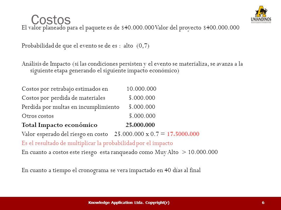 Knowledge Application Ltda. Copyright(r)6 Costos El valor planeado para el paquete es de $40.000.000 Valor del proyecto $400.000.000 Probabilidad de q