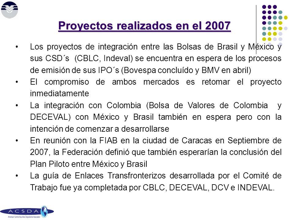 Los proyectos de integración entre las Bolsas de Brasil y México y sus CSD´s (CBLC, Indeval) se encuentra en espera de los procesos de emisión de sus IPO´s (Bovespa concluído y BMV en abril) El compromiso de ambos mercados es retomar el proyecto inmediatamente La integración con Colombia (Bolsa de Valores de Colombia y DECEVAL) con México y Brasil también en espera pero con la intención de comenzar a desarrollarse En reunión con la FIAB en la ciudad de Caracas en Septiembre de 2007, la Federación definió que también esperarían la conclusión del Plan Piloto entre México y Brasil La guía de Enlaces Transfronterizos desarrollada por el Comité de Trabajo fue ya completada por CBLC, DECEVAL, DCV e INDEVAL.
