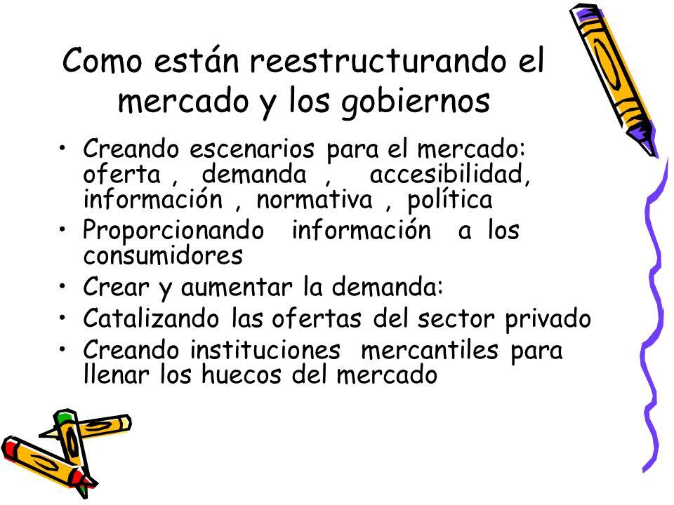 Como están reestructurando el mercado y los gobiernos Creando escenarios para el mercado: oferta, demanda, accesibilidad, información, normativa, polí