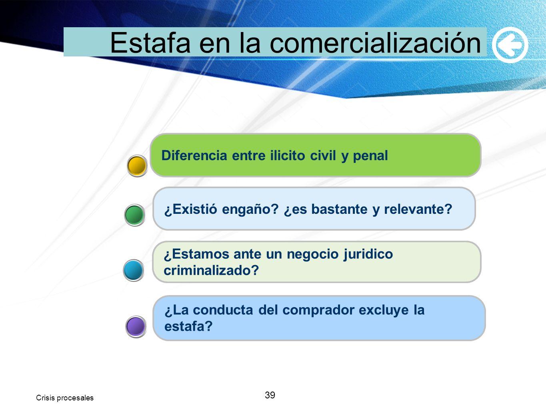 Crisis procesales Estafa en la comercialización Diferencia entre ilicito civil y penal ¿La conducta del comprador excluye la estafa.