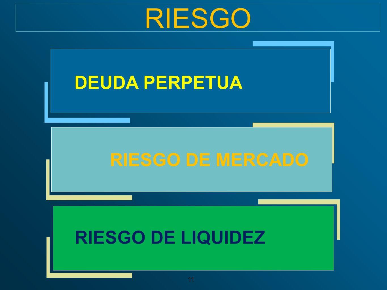 RIESGO DEUDA PERPETUA RIESGO DE LIQUIDEZ 11 RIESGO DE MERCADO