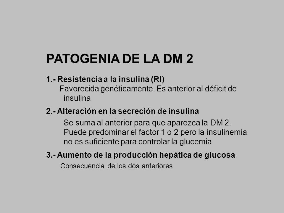 PATOGENIA DE LA DM 2 1.- Resistencia a la insulina (RI) Favorecida genéticamente. Es anterior al déficit de insulina 2.- Alteración en la secreción de