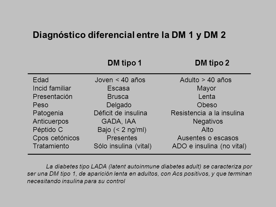 Diagnóstico diferencial entre la DM 1 y DM 2 DM tipo 1 DM tipo 2 Edad Joven 40 años Incid familiar Escasa Mayor Presentación Brusca Lenta Peso Delgado