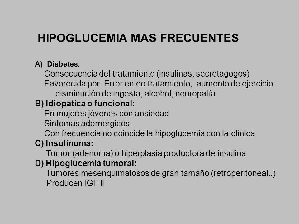HIPOGLUCEMIA MAS FRECUENTES A) Diabetes. Consecuencia del tratamiento (insulinas, secretagogos) Favorecida por: Error en eo tratamiento, aumento de ej