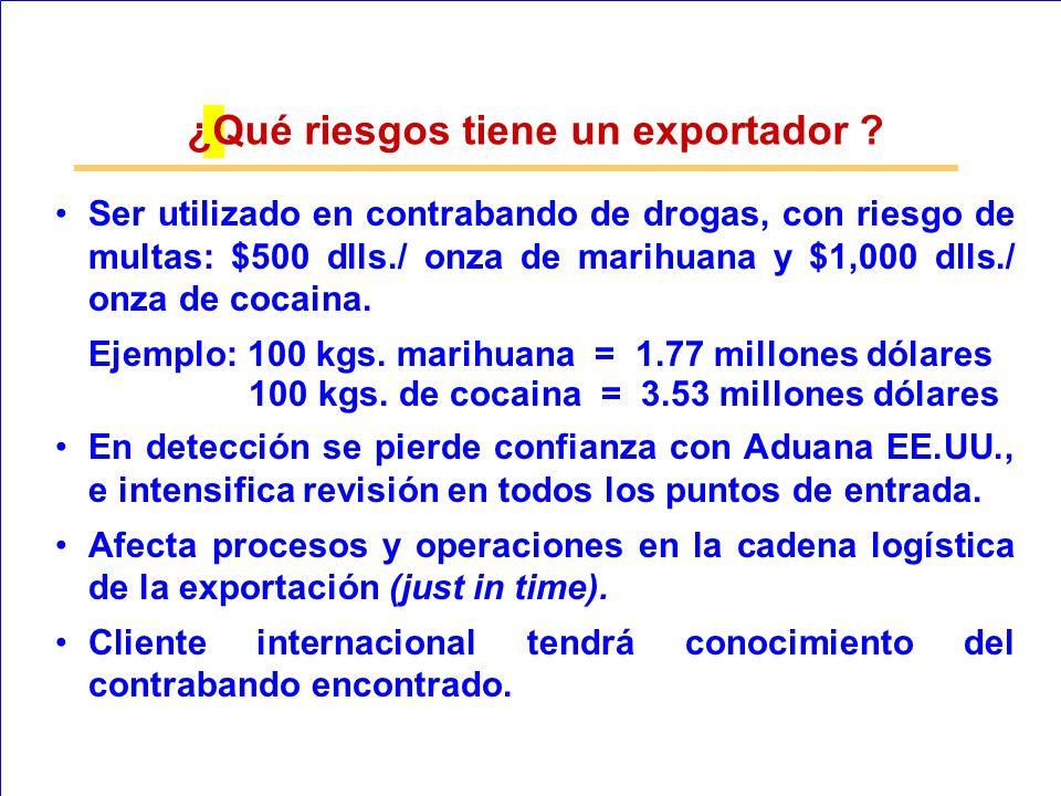 Ser utilizado en contrabando de drogas, con riesgo de multas: $500 dlls./ onza de marihuana y $1,000 dlls./ onza de cocaina. Ejemplo: 100 kgs. marihua