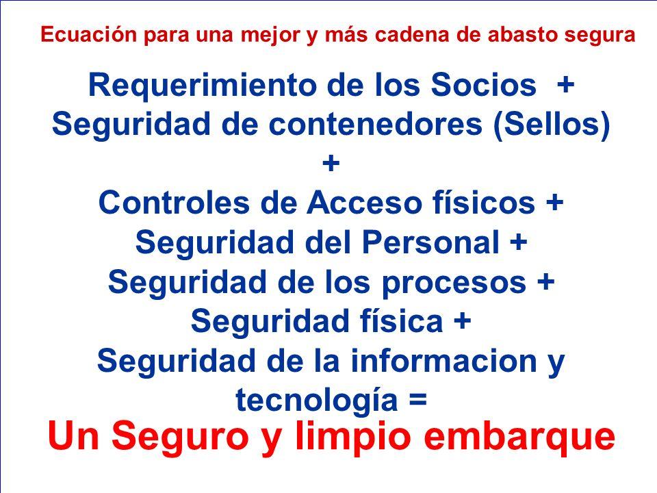 Ecuación para una mejor y más cadena de abasto segura Requerimiento de los Socios + Seguridad de contenedores (Sellos) + Controles de Acceso físicos +