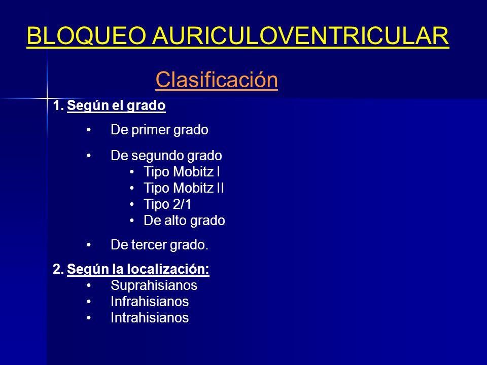 BLOQUEO AURICULOVENTRICULAR ETIOLOGÍA 1.Congénito 1.Adquirido Vagal Drogas Alteraciones iónicas Fibrosis del sistema de conducción Enfermedad de Lev y