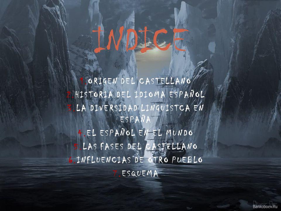 1.ORIGEN DEL CASTELLANO 2.HISTORIA DEL IDIOMA ESPAÑOL 3.LA DIVERSIDAD LINGUISTCA EN ESPAÑA 4.EL ESPAÑOL EN EL MUNDO 5.LAS FASES DEL CASTELLANO 6.INFLU
