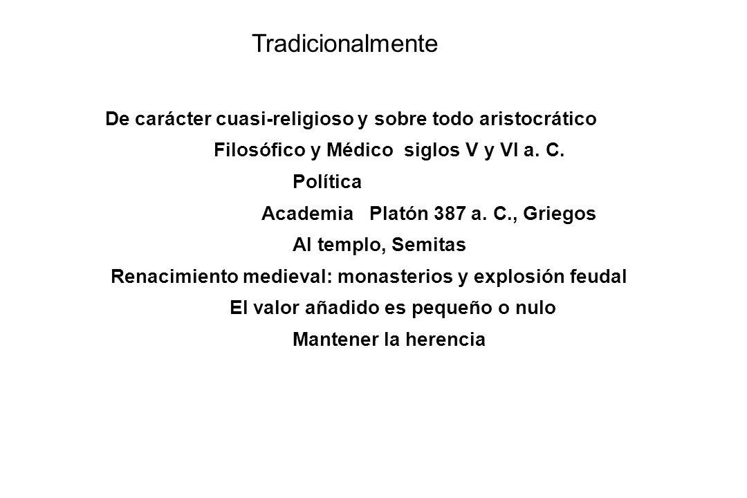 De carácter cuasi-religioso y sobre todo aristocrático Filosófico y Médico siglos V y VI a.