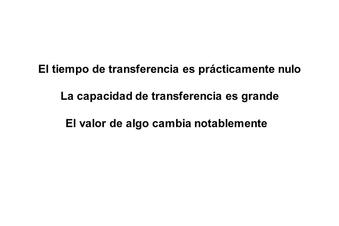El tiempo de transferencia es prácticamente nulo La capacidad de transferencia es grande El valor de algo cambia notablemente