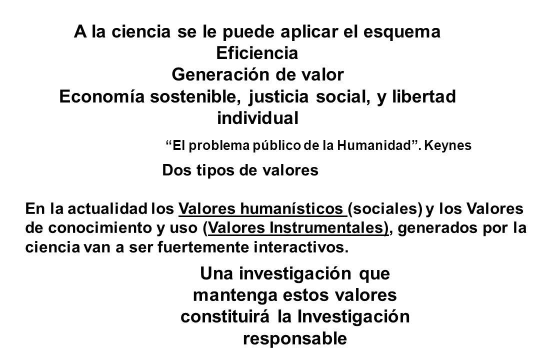 A la ciencia se le puede aplicar el esquema Eficiencia Generación de valor Economía sostenible, justicia social, y libertad individual El problema público de la Humanidad.