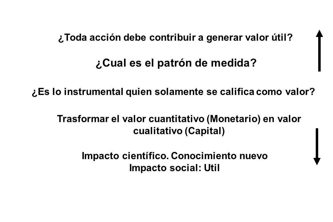 Trasformar el valor cuantitativo (Monetario) en valor cualitativo (Capital) ¿Es lo instrumental quien solamente se califica como valor.