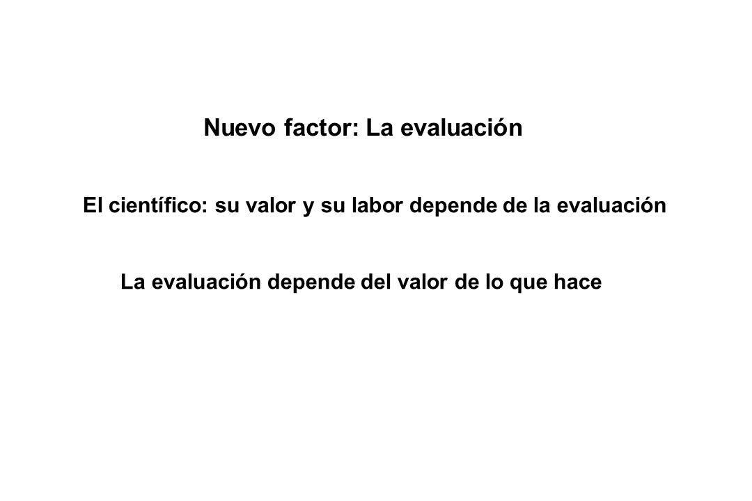 El científico: su valor y su labor depende de la evaluación La evaluación depende del valor de lo que hace Nuevo factor: La evaluación