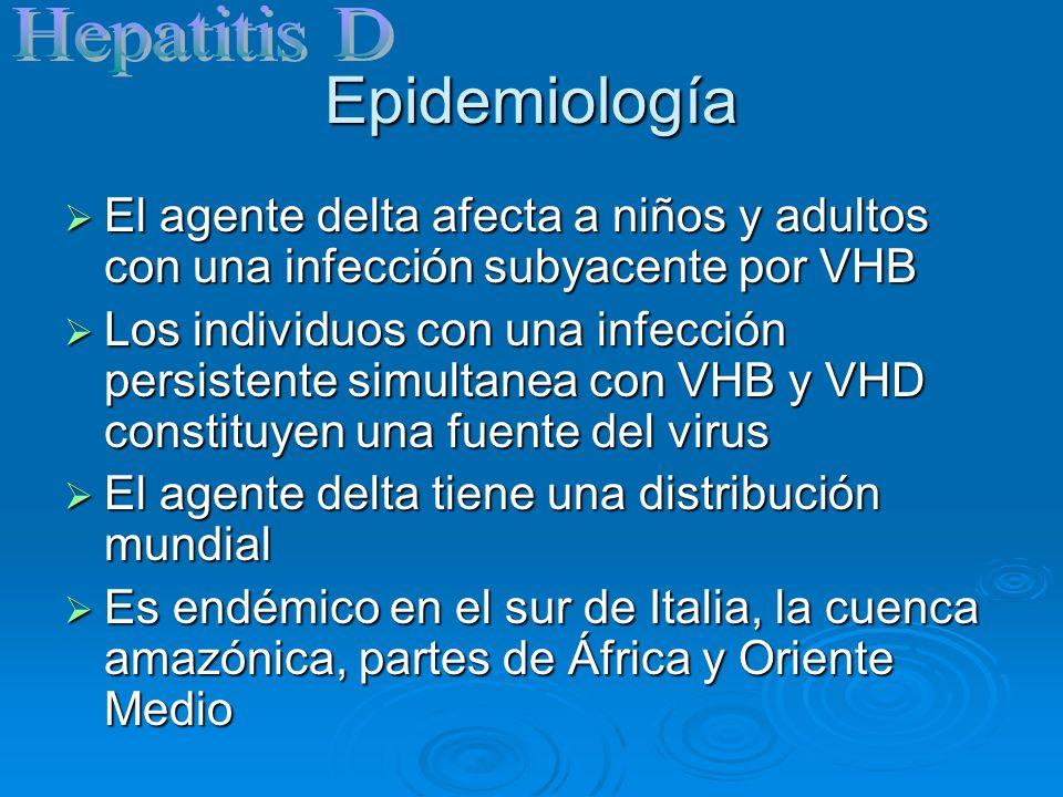 Epidemiología El agente delta afecta a niños y adultos con una infección subyacente por VHB El agente delta afecta a niños y adultos con una infección