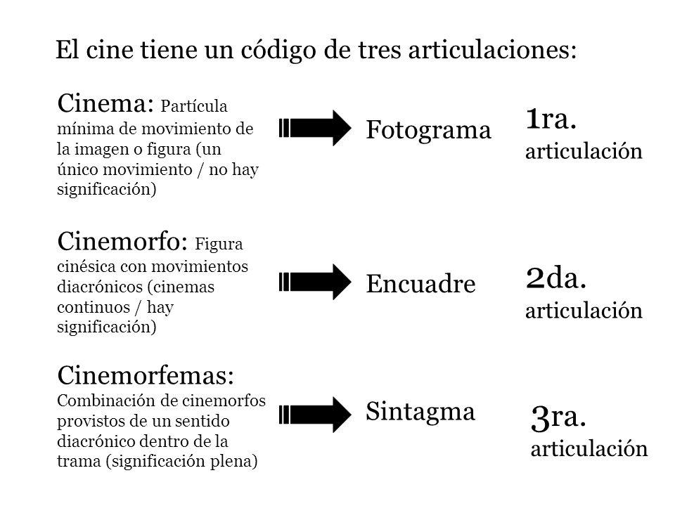 El cine tiene un código de tres articulaciones: Cinema: Partícula mínima de movimiento de la imagen o figura (un único movimiento / no hay significaci