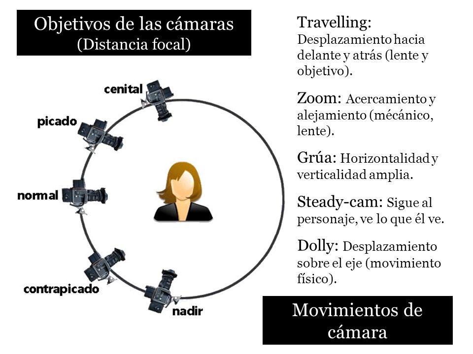 Objetivos de las cámaras (Distancia focal) Movimientos de cámara Travelling: Desplazamiento hacia delante y atrás (lente y objetivo). Zoom: Acercamien