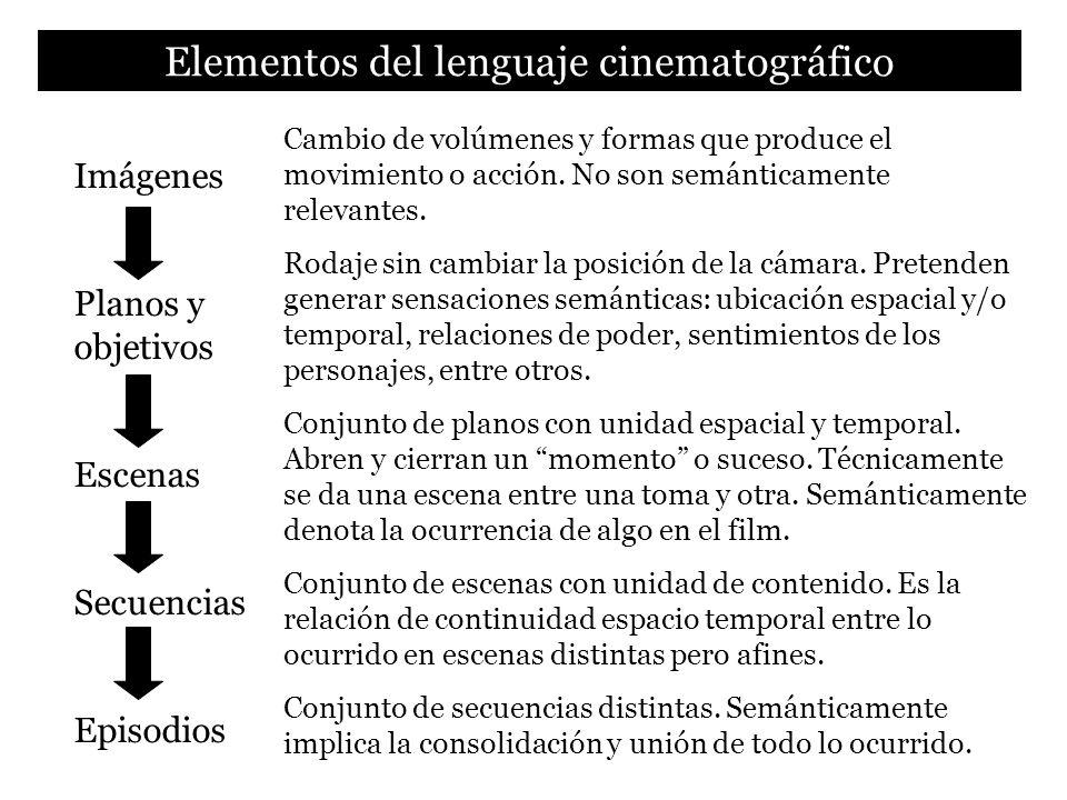 Elementos del lenguaje cinematográfico Imágenes Planos y objetivos Escenas Secuencias Episodios Cambio de volúmenes y formas que produce el movimiento