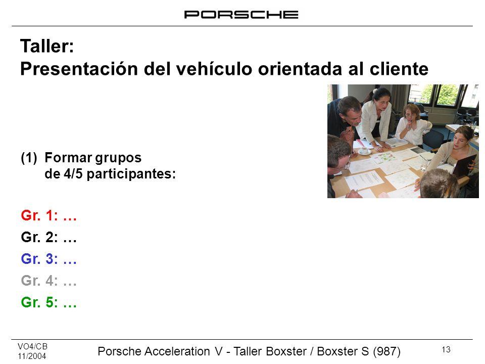 VO4/CB 11/2004 Porsche Acceleration V - Taller Boxster / Boxster S (987) 13 (1)Formar grupos de 4/5 participantes: Gr. 1: … Gr. 2: … Gr. 3: … Gr. 4: …