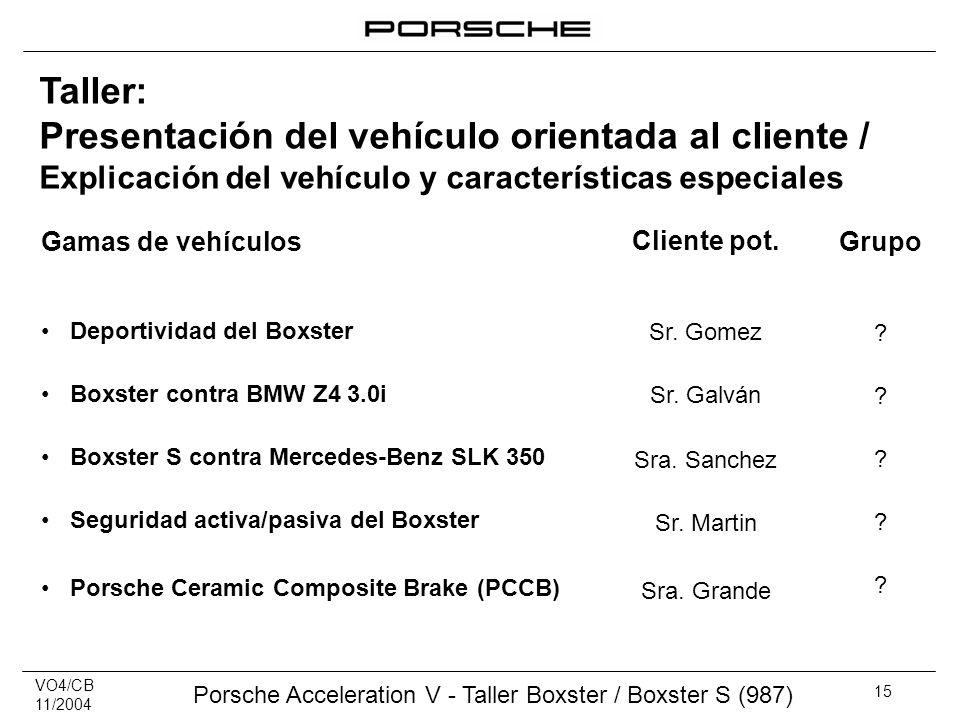 VO4/CB 11/2004 Porsche Acceleration V - Taller Boxster / Boxster S (987) 15 Taller: Presentación del vehículo orientada al cliente / Explicación del v