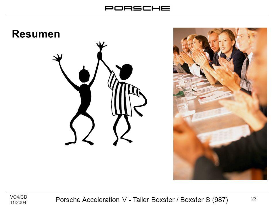 VO4/CB 11/2004 Porsche Acceleration V - Taller Boxster / Boxster S (987) 23 Resumen