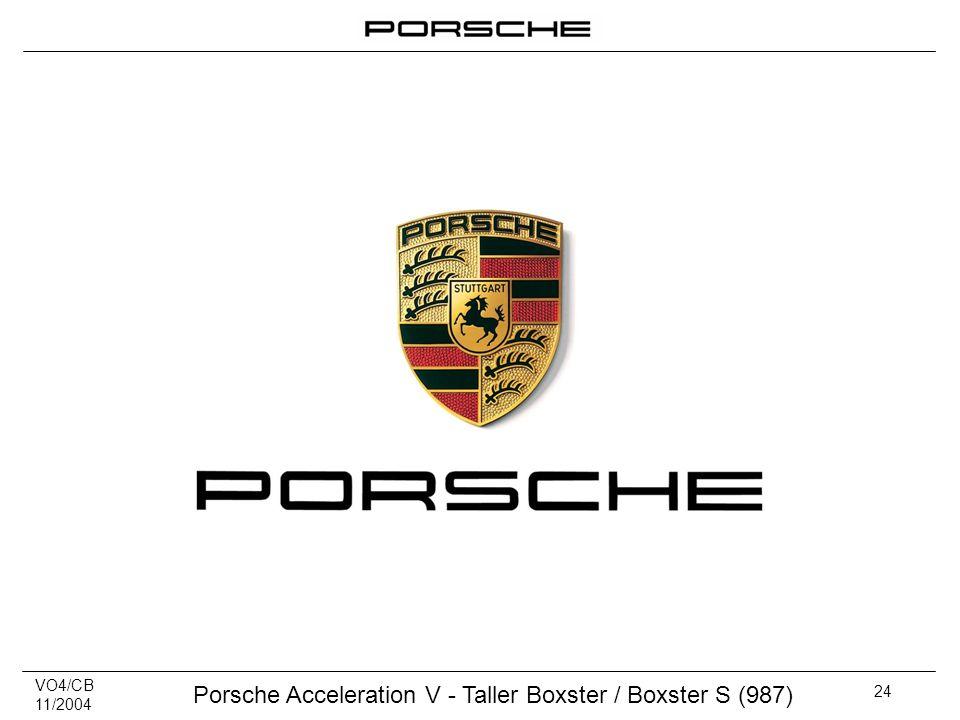 VO4/CB 11/2004 Porsche Acceleration V - Taller Boxster / Boxster S (987) 24